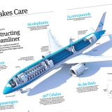KLM neemt Boeing Dreamliner in gebruik