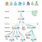RIVM-rapport 'Duurzame zorg'
