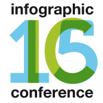 8th Infographic Conference on March 13th, 2015