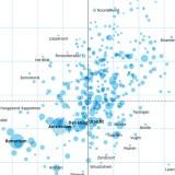 Samenhang sociaaleconomische status en levensverwachting