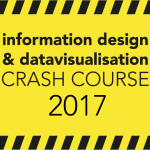 Infographic 2017 crash course