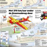 RedBull Race: met 370 km/uur onder de Erasmusbrug