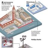 Zeewering moet Venetië beschermen
