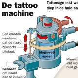 De tattoo pen