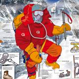 Uitrusting van een bergbeklimmer