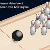 Hoe werkt een bowlingbaan
