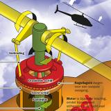 Hoe bestuur je een helikopter