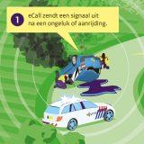 Veiligheidssysteem voor alle nieuwe auto's